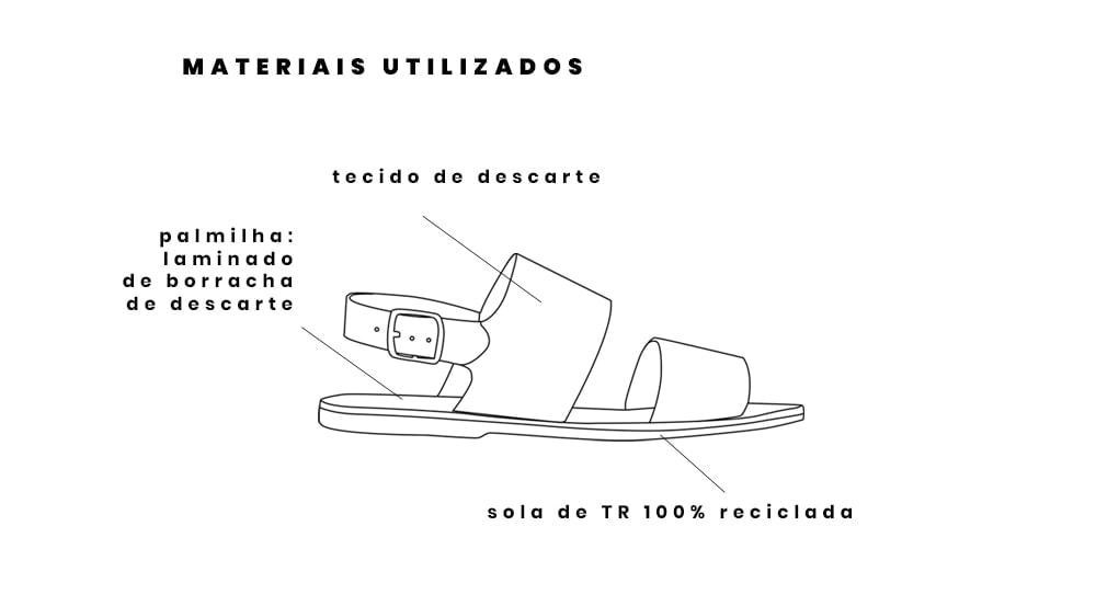 Sandália Bertha Branca 2