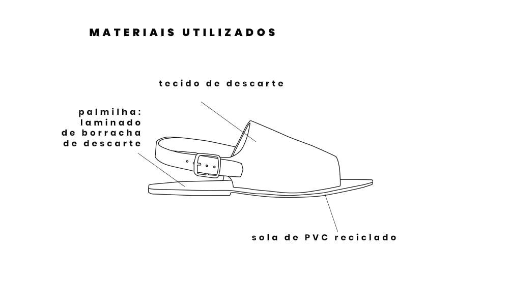 Sandália Tarsila Preta 2